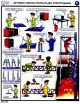 Техника безопасности сварочных работ. (3 листа).