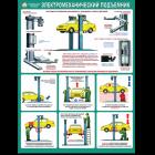 Безопасность работ в автомастерских