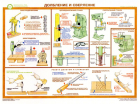 Безопасность труда при деревообработке. (3 листа).